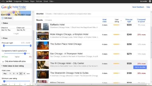 Google Hotel Finder - Chicago Snapshot